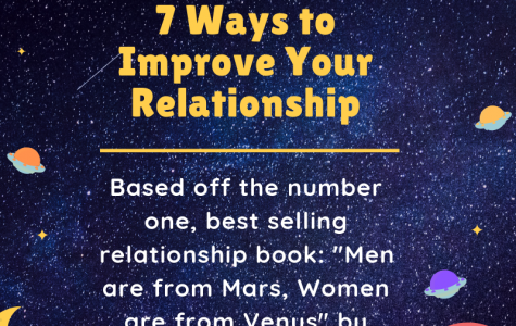 Seven ways to improve your relationship, according to John Gray, Ph.D.