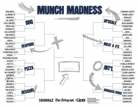 Munch Madness Winner: Jim Shaws