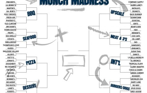 Where are the best restaurants in Middle Georgia? Vote now in Munch Madness